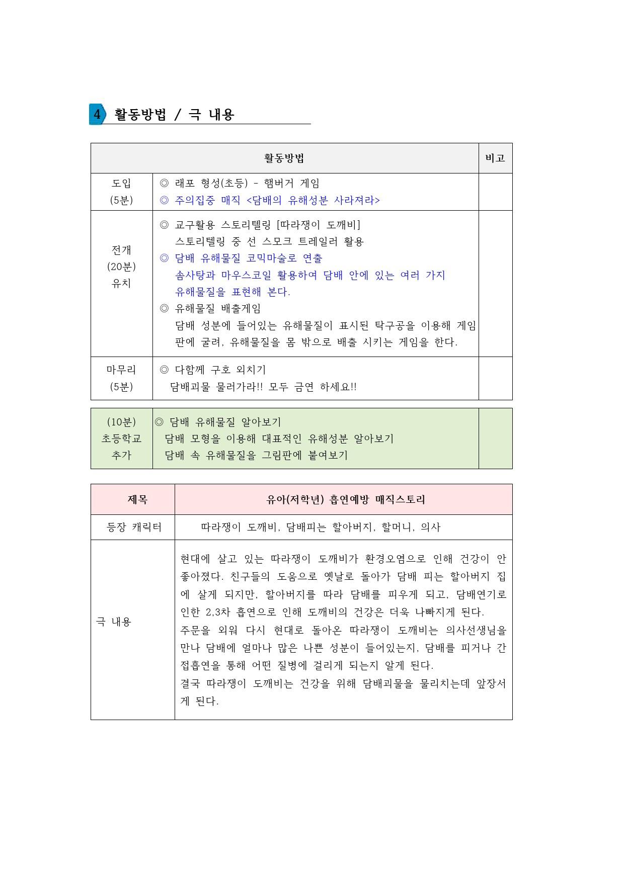 유아 흡연예방 매직스토리 (유치원, 초등 저학년)-3.jpg